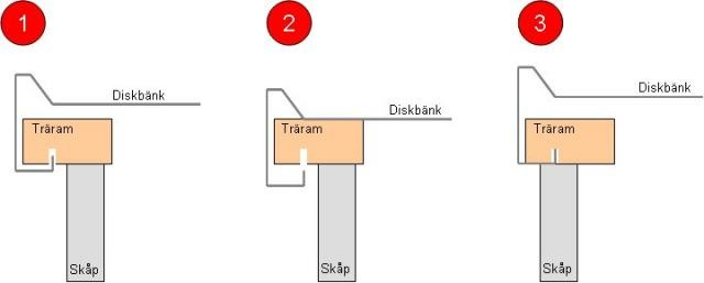 Ikea Kok Diskbank : IFo diskbonk LH20Cjpg (147 visningar)