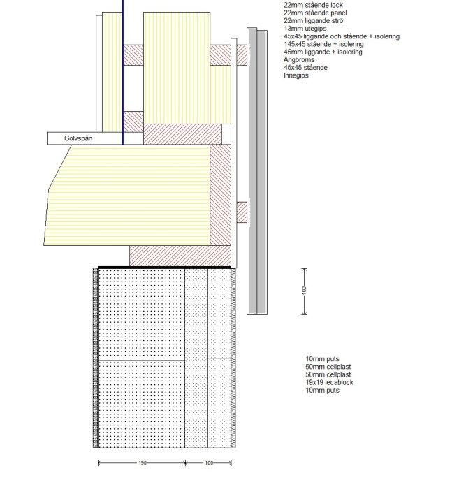 isolera garage med cellplast