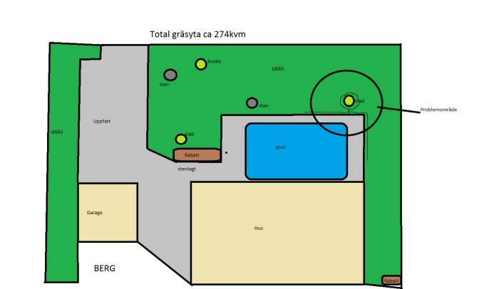 automower 305 308 sida 3. Black Bedroom Furniture Sets. Home Design Ideas